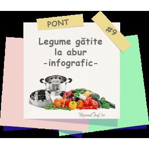 Pont # 9 - Cât timp gătești legumele la abur?
